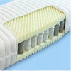 High Quality 100%pp Spunbond Perforated Nonwoven Fabric Spring Pocket Mattress And Sofa