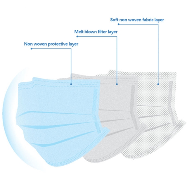 Filter Fabric Meltblown Nonwoven Fabric for Mace Mask